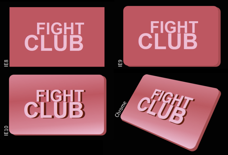 Browser Fight Club